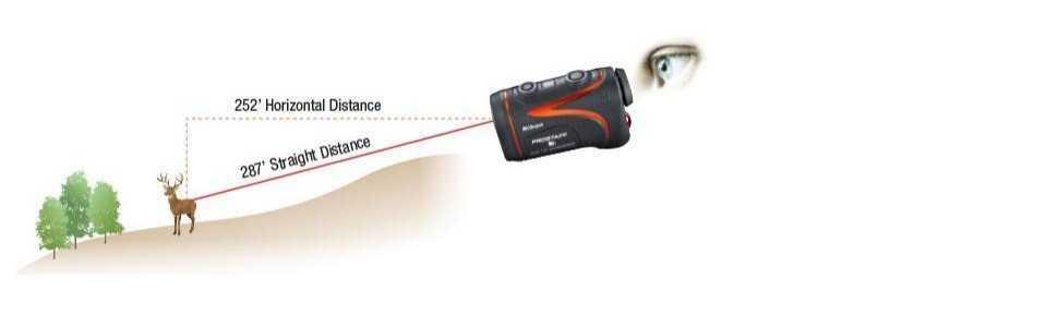Nikon Prostaff 7i Laser Rangefinder Review